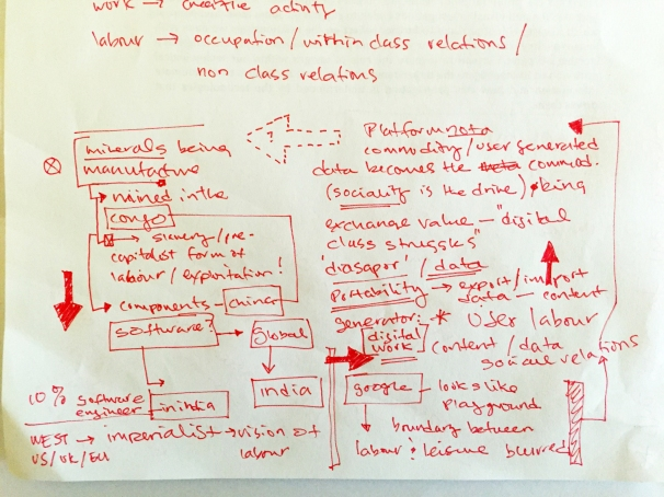 notes from christian fuchs talking on youtube